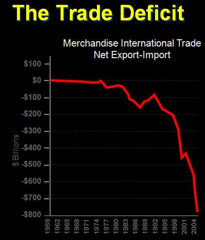 Trade Deficit.jpg