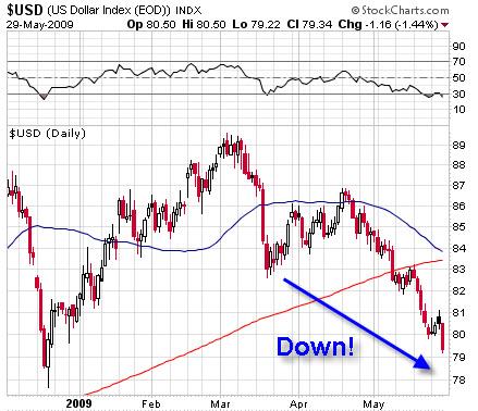 USD down.jpg