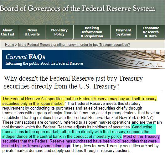 Federal Reserve FAQ