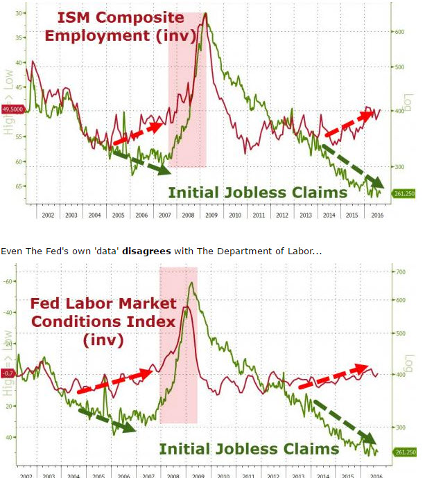 the fuzzy numbers behind initial job claims video the