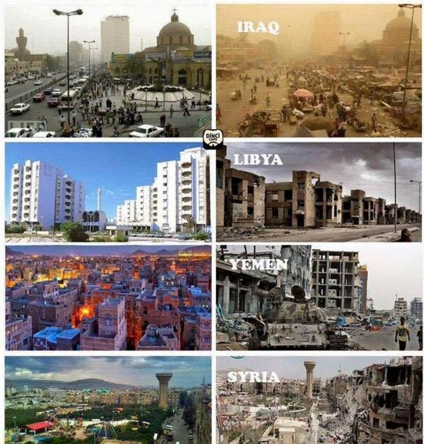 Middle East: Before and After | Zoran's Blog
