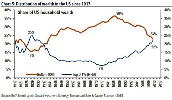 chs-wealth-chart1.jpg