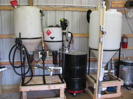The case for small scale biofuels peak prosperity biodiesel conversion setup solutioingenieria Images