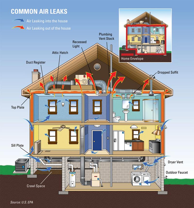 house-leaks.jpg