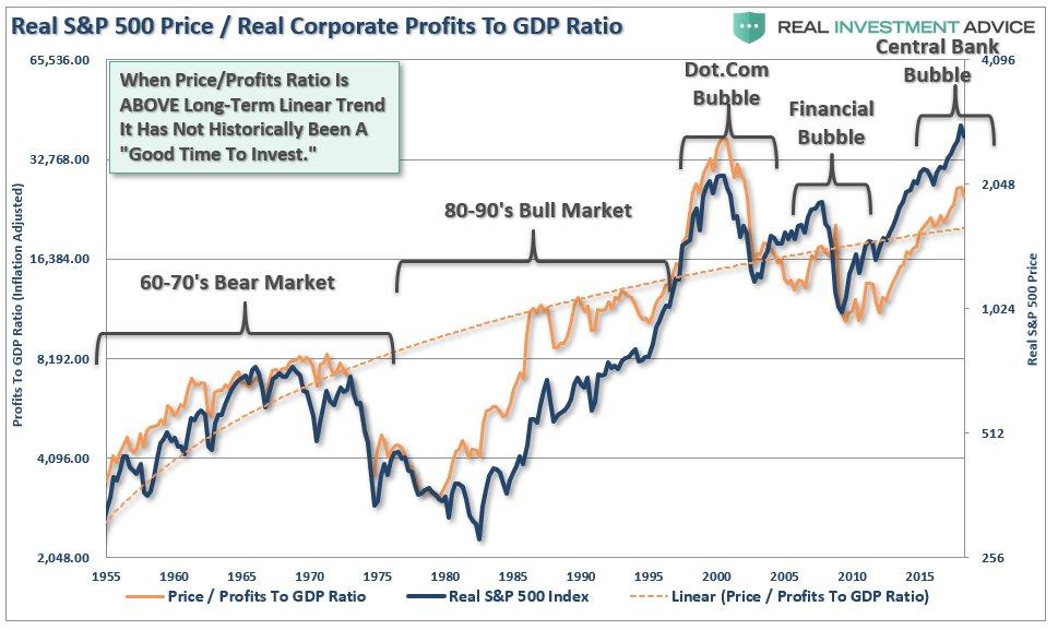 2018 Year in Review   Peak Prosperity