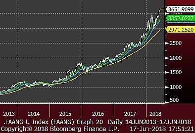 2018 Year in Review | Peak Prosperity